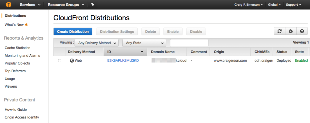 aws distributions management Console